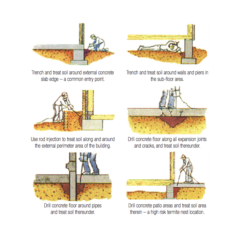 termite barrier diagram